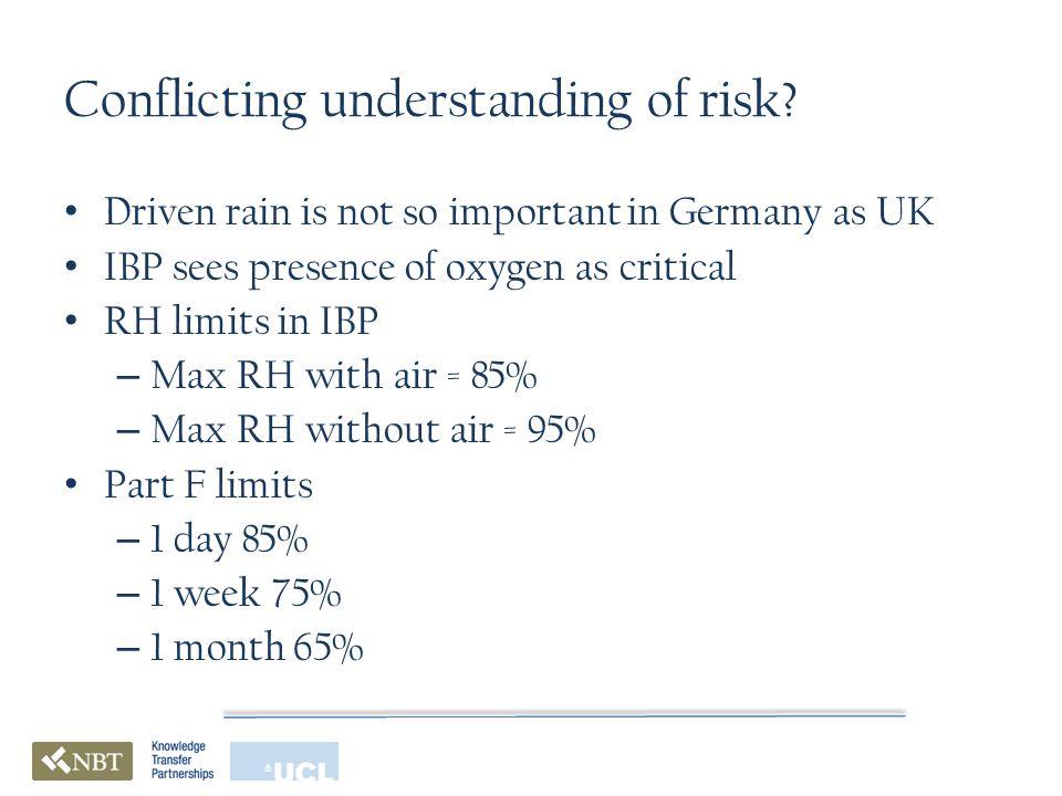 Conflicting understanding of risk.