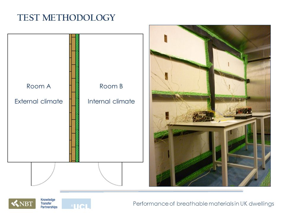 Performance of breathable materials in UK dwellings TEST METHODOLOGY