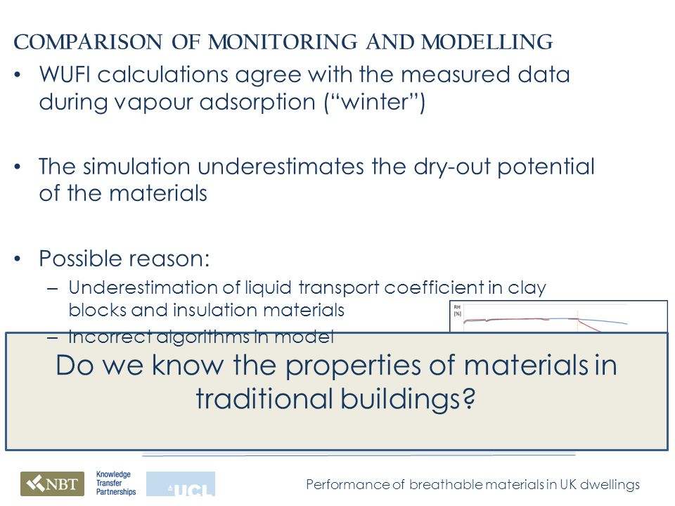 Performance of breathable materials in UK dwellings COMPARISON OF MONITORING AND MODELLING Do we know the properties of materials in traditional buildings.