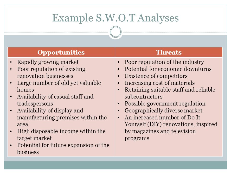Example S.W.O.T Analyses OpportunitiesThreats Rapidly growing market Poor reputation of existing renovation businesses Large number of old yet valuabl
