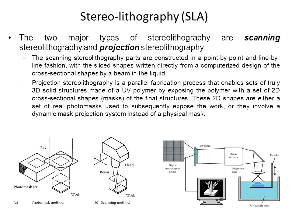 The two major types of stereolithography are scanning stereolithography and projection stereolithography. –The scanning stereolithography parts are co