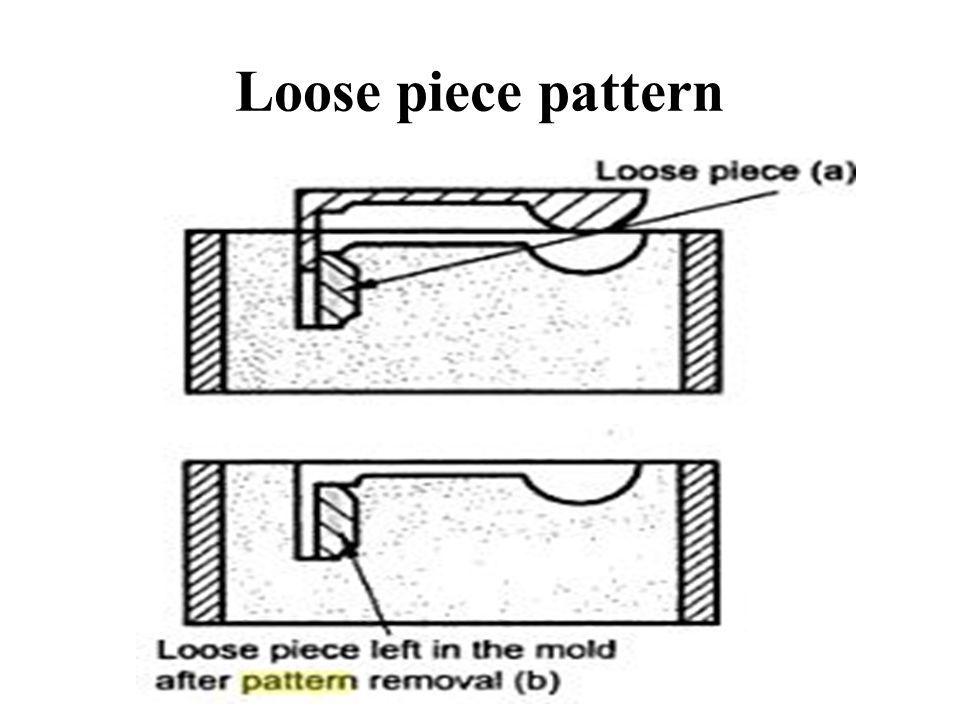 Loose piece pattern