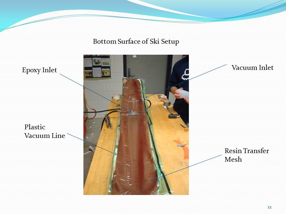 12 Bottom Surface of Ski Setup Vacuum Inlet Epoxy Inlet Plastic Vacuum Line Resin Transfer Mesh