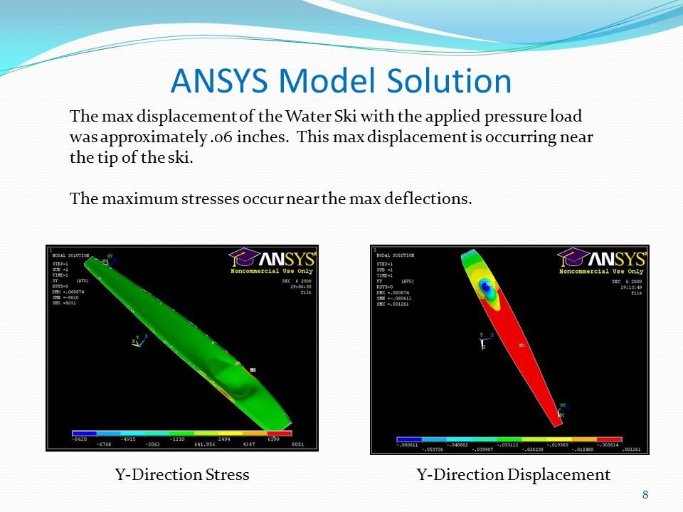 ANSYS Model Solution 8 Y-Direction StressY-Direction Displacement The max displacement of the Water Ski with the applied pressure load was approximately.06 inches.