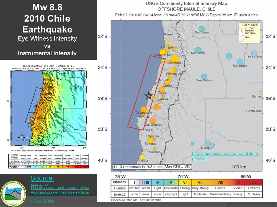 http://supersites.unavco.org/chile.ph p#Wed4 Source: http:// earthquake.usgs.gov/ea rthquakes/eqarchives/poster/2010/ 20100227.php Mw 8.8 2010 Chile E