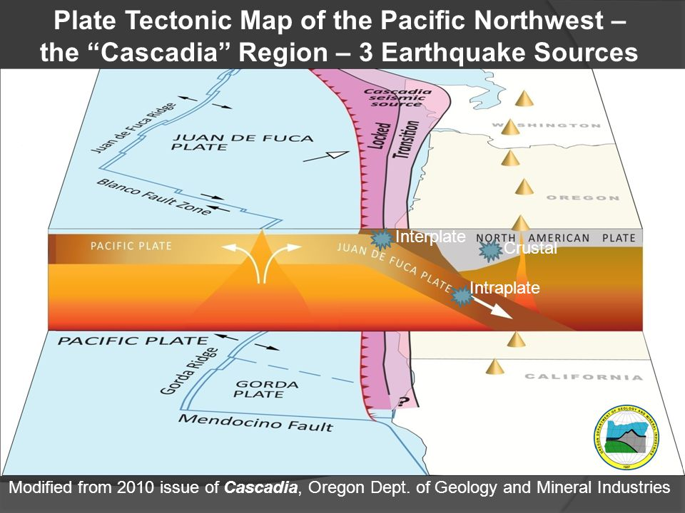 "Plate Tectonic Map of the Pacific Northwest – the ""Cascadia"" Region – 3 Earthquake Sources Modified from 2010 issue of Cascadia, Oregon Dept. of Geolo"