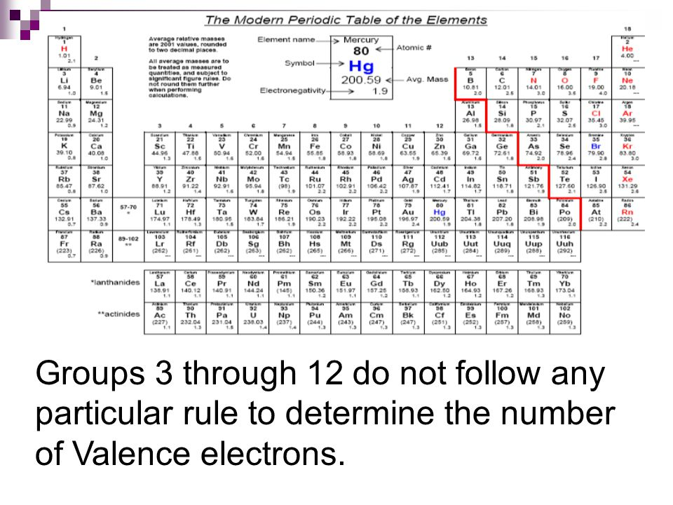 Groups 3 through 12 do not follow any particular rule to determine the number of Valence electrons.