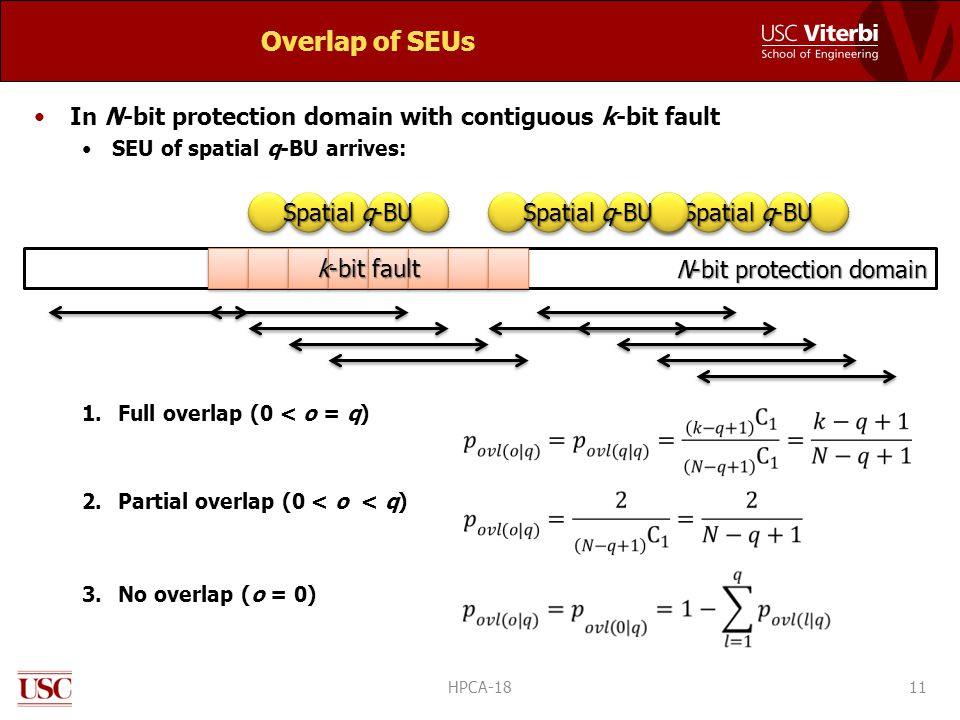 N-bit protection domain Overlap of SEUs In N-bit protection domain with contiguous k-bit fault SEU of spatial q-BU arrives: 1.Full overlap (0 < o = q) 2.Partial overlap (0 < o < q) 3.No overlap (o = 0) HPCA-1811 k-bit fault Spatial q-BU