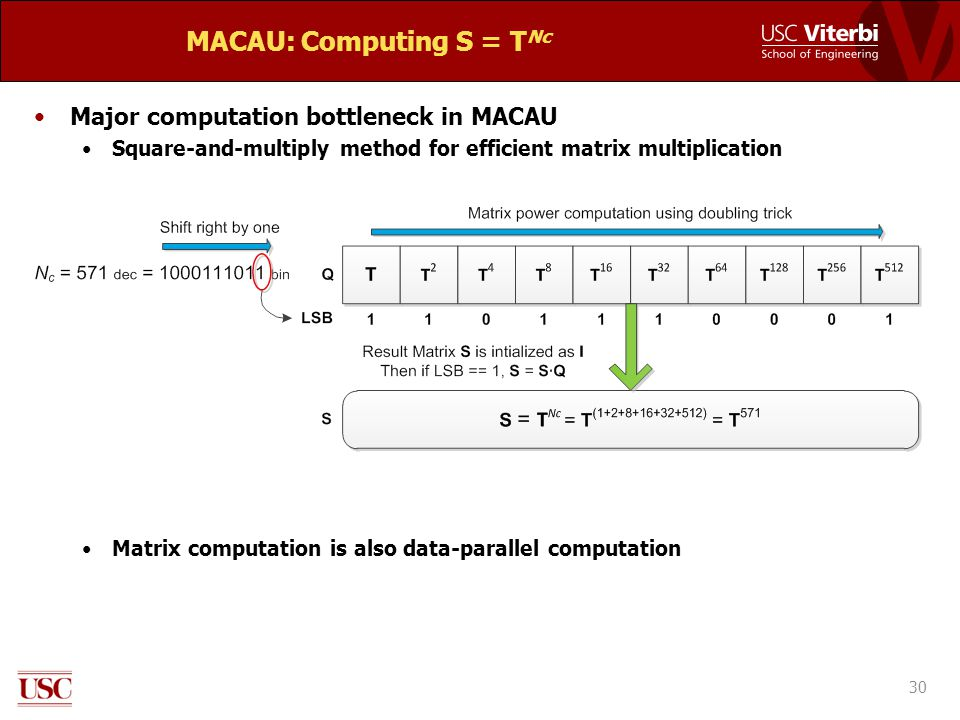 MACAU: Computing S = T Nc Major computation bottleneck in MACAU Square-and-multiply method for efficient matrix multiplication Matrix computation is also data-parallel computation 30