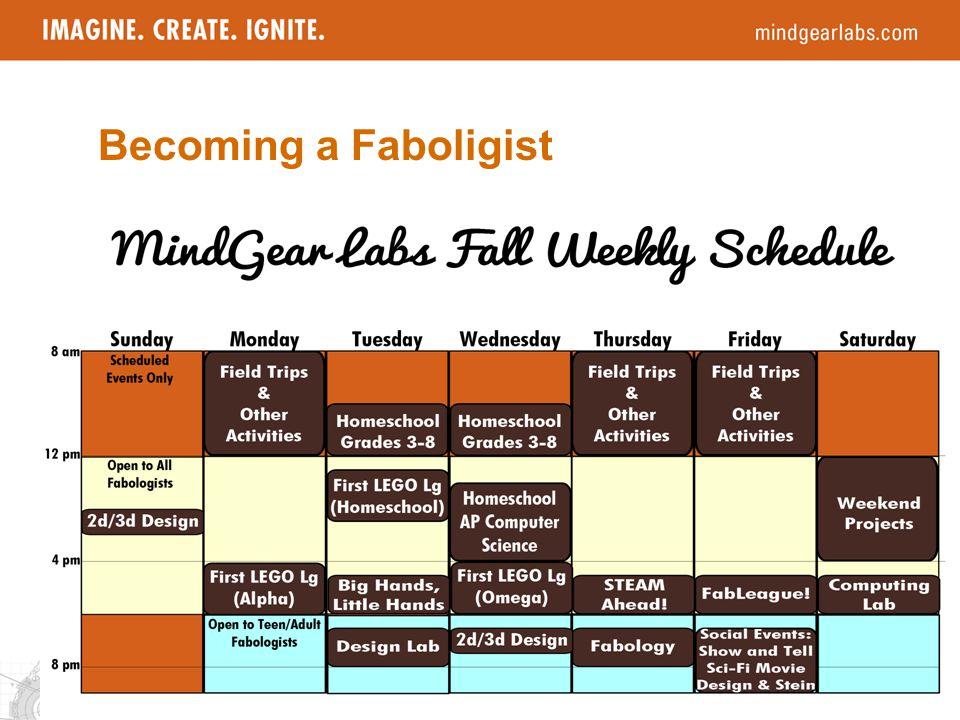Becoming a Faboligist