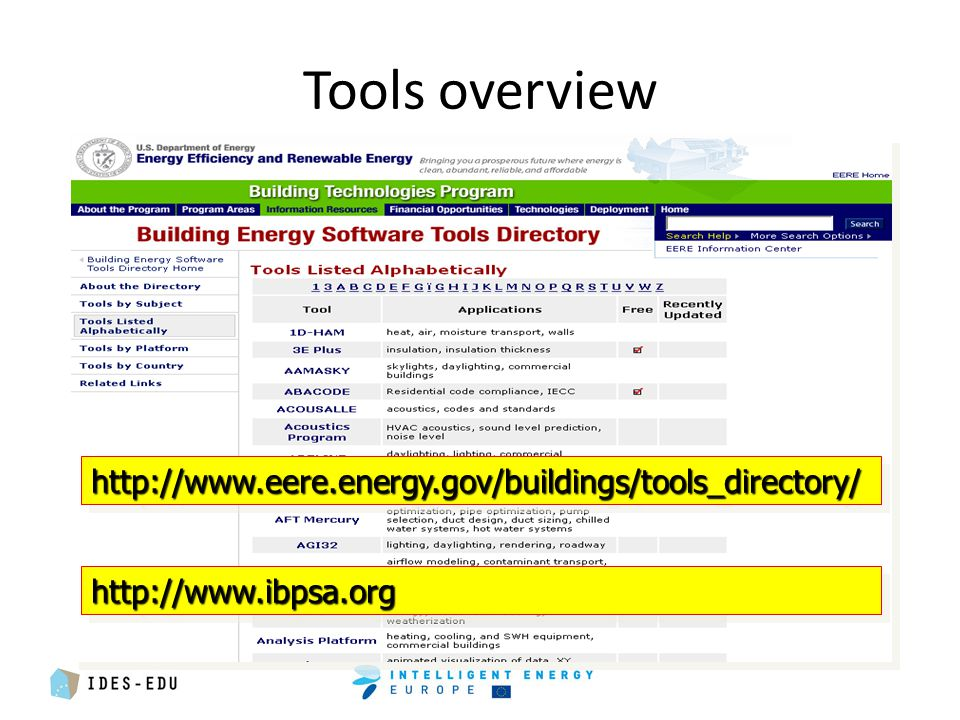 Tools overview http://www.eere.energy.gov/buildings/tools_directory/ http://www.eere.energy.gov/buildings/tools_directory/ http://www.ibpsa.org http://www.ibpsa.org