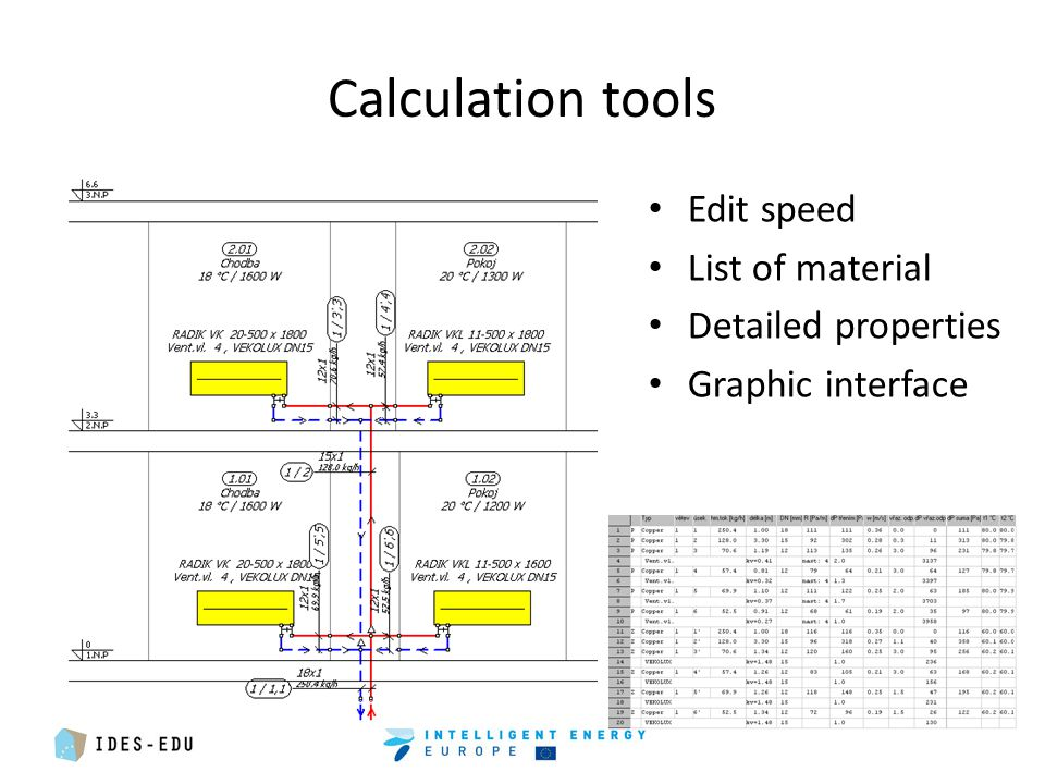 Calculation tools Edit speed List of material Detailed properties Graphic interface