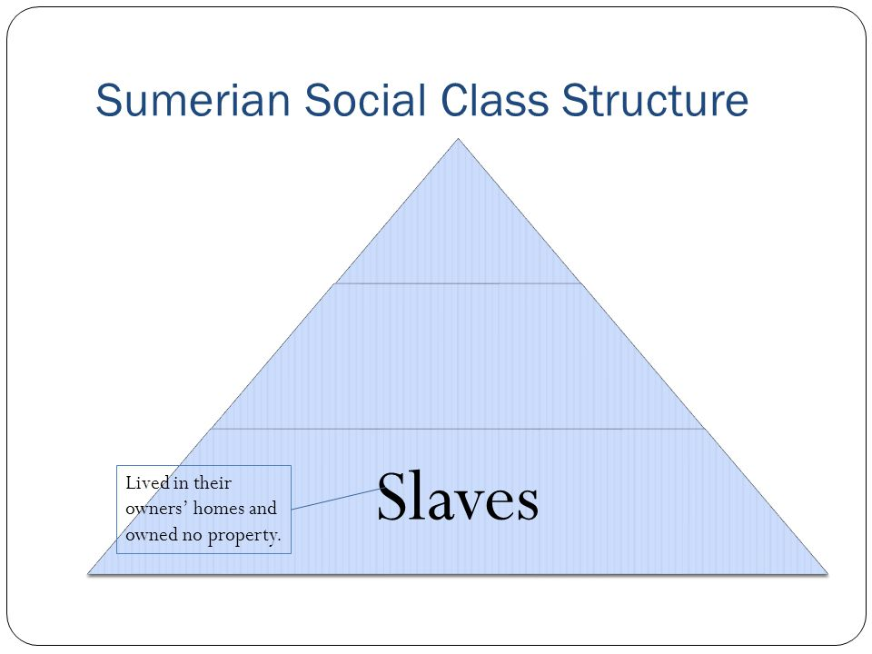 Sumerian Social Class Structure Slaves Lived in their owners' homes and owned no property.