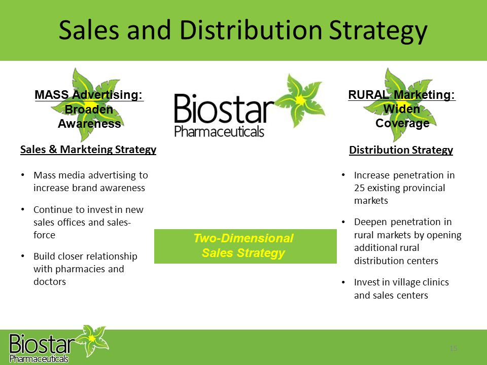 s & Marketing Straistribution Strateg Sales andDistributionStrategy RURAL Marketing: MASS Advertising: Widen Coverage Broaden Awareness Sales & Markte