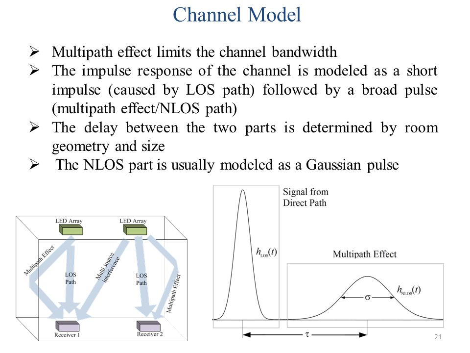 Channel Model 21  Multipath effect limits the channel bandwidth  The impulse response of the channel is modeled as a short impulse (caused by LOS pa