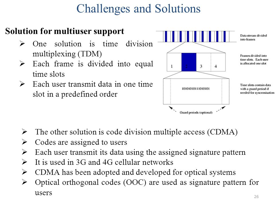 Challenges and Solutions 26 Solution for multiuser support  One solution is time division multiplexing (TDM)  Each frame is divided into equal time