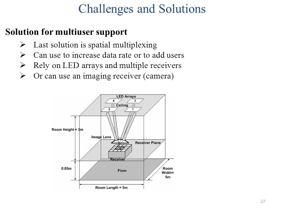 Challenges and Solutions 27 Solution for multiuser support  Last solution is spatial multiplexing  Can use to increase data rate or to add users  R