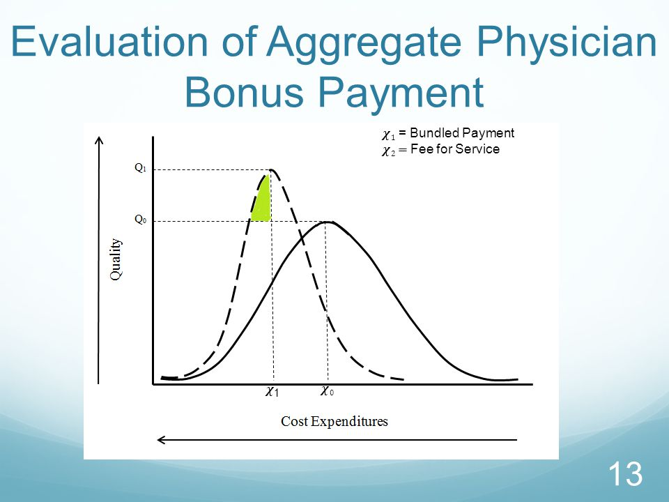 Evaluation of Aggregate Physician Bonus Payment 1 = Bundled Payment 2 = Fee for Service 13