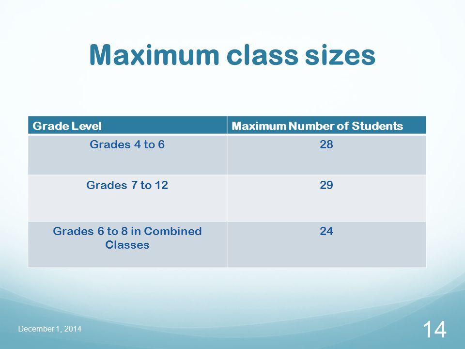 Maximum class sizes Grade LevelMaximum Number of Students Grades 4 to 628 Grades 7 to 1229 Grades 6 to 8 in Combined Classes 24 December 1, 2014 14