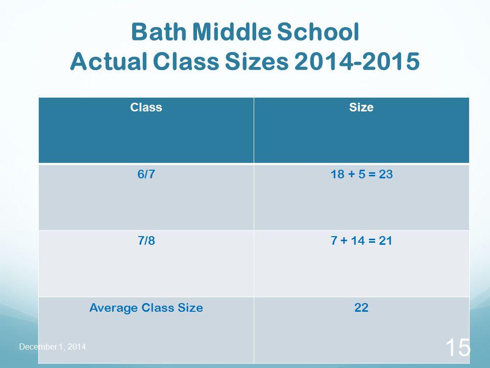 Bath Middle School Actual Class Sizes 2014-2015 ClassSize 6/718 + 5 = 23 7/87 + 14 = 21 Average Class Size22 December 1, 2014 15