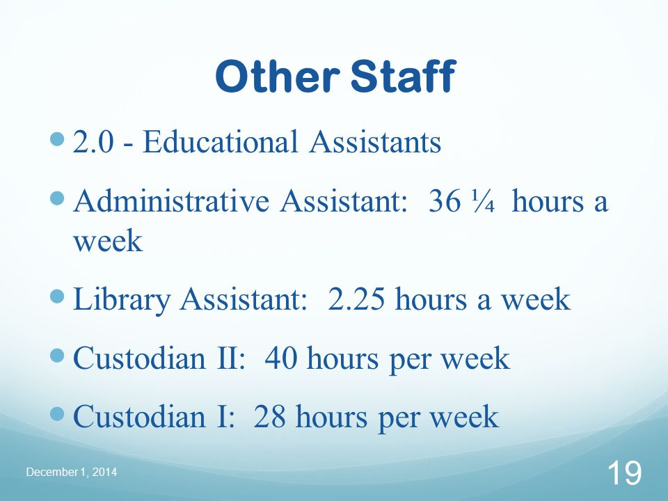 Other Staff 2.0 - Educational Assistants Administrative Assistant: 36 ¼ hours a week Library Assistant: 2.25 hours a week Custodian II: 40 hours per week Custodian I: 28 hours per week December 1, 2014 19