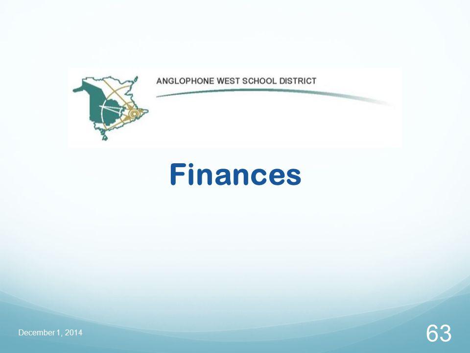 Finances December 1, 2014 63