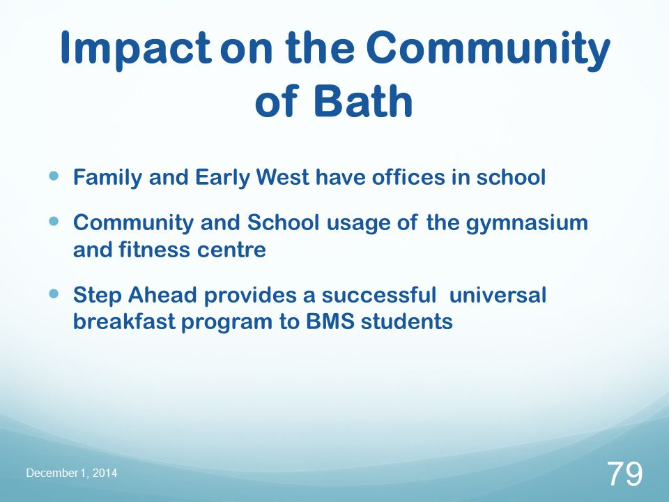Impact on the Community of Bath Family and Early West have offices in school Community and School usage of the gymnasium and fitness centre Step Ahead provides a successful universal breakfast program to BMS students December 1, 2014 79