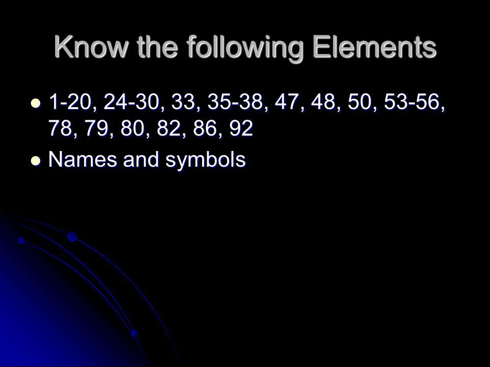 1.Sodium 2.Mercury 3.Zinc 4.Bromine 5.Calcium 6.Fluorine 7.Helium 8.Manganese 9.Nickel 10.Uranium 11.
