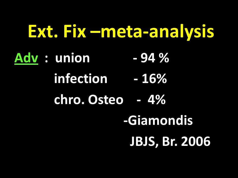 Ext. Fix –meta-analysis Adv : union - 94 % infection - 16% chro. Osteo - 4% -Giamondis JBJS, Br. 2006