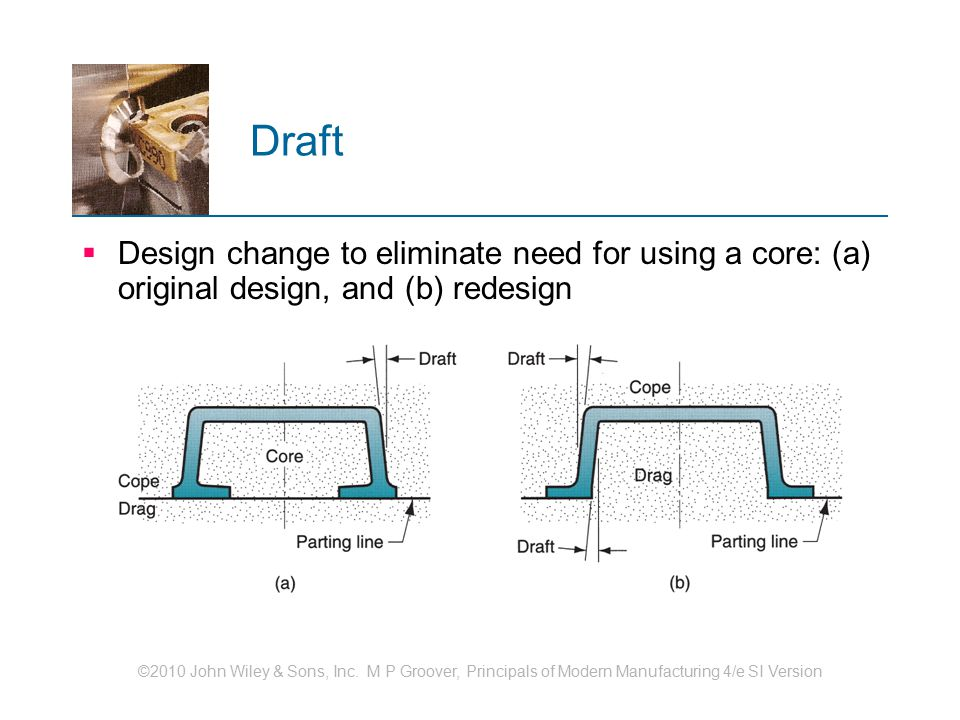 ©2010 John Wiley & Sons, Inc. M P Groover, Principals of Modern Manufacturing 4/e SI Version Draft  Design change to eliminate need for using a core: