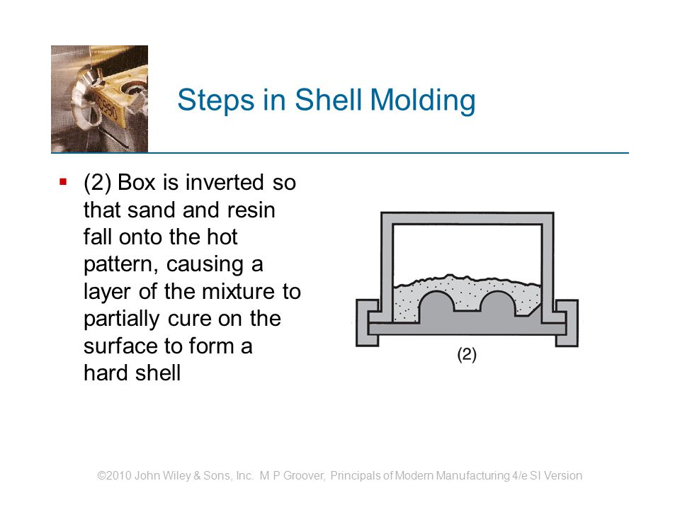 ©2010 John Wiley & Sons, Inc. M P Groover, Principals of Modern Manufacturing 4/e SI Version Steps in Shell Molding  (2) Box is inverted so that sand
