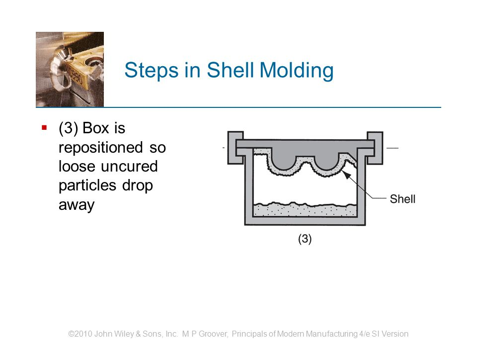 ©2010 John Wiley & Sons, Inc. M P Groover, Principals of Modern Manufacturing 4/e SI Version Steps in Shell Molding  (3) Box is repositioned so loose