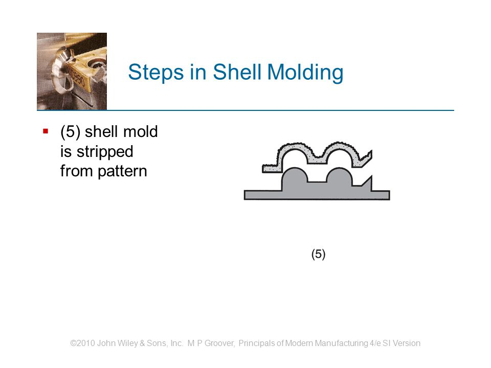 ©2010 John Wiley & Sons, Inc. M P Groover, Principals of Modern Manufacturing 4/e SI Version Steps in Shell Molding  (5) shell mold is stripped from