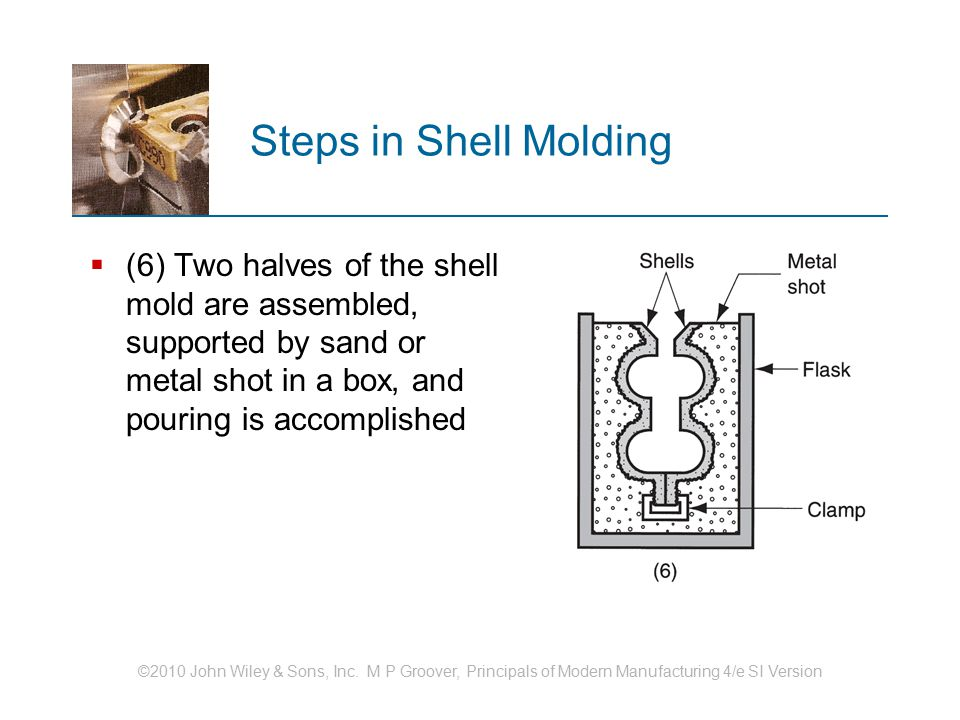 ©2010 John Wiley & Sons, Inc. M P Groover, Principals of Modern Manufacturing 4/e SI Version Steps in Shell Molding  (6) Two halves of the shell mold