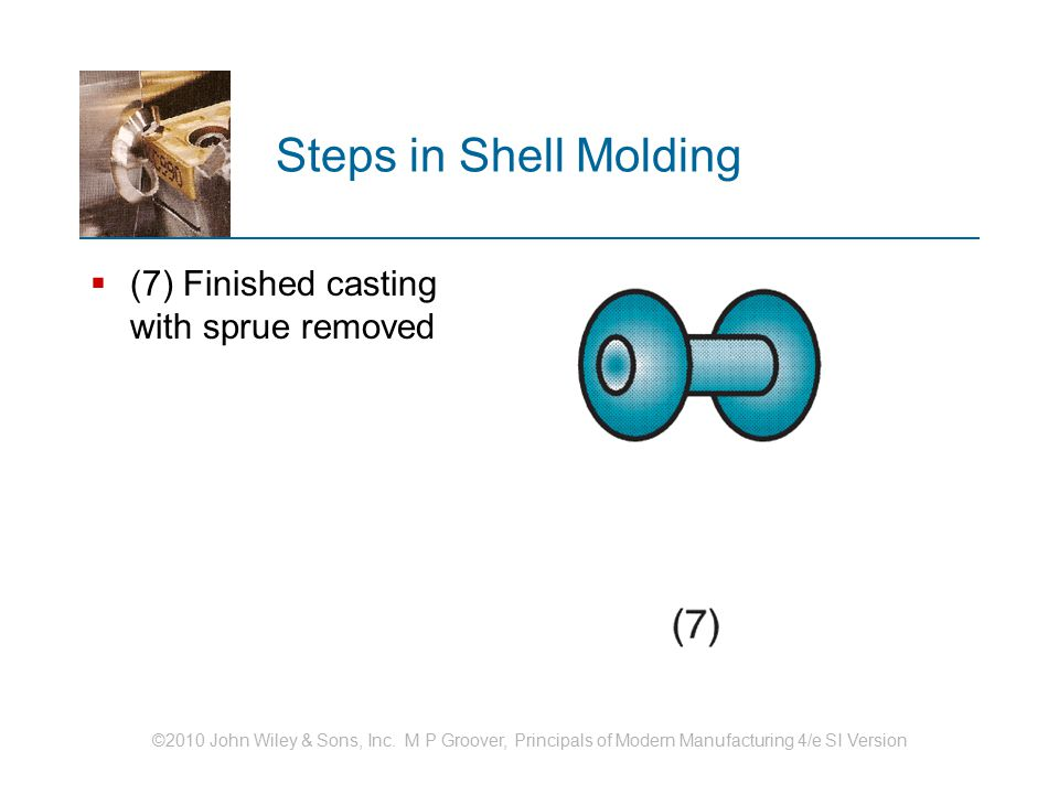 ©2010 John Wiley & Sons, Inc. M P Groover, Principals of Modern Manufacturing 4/e SI Version Steps in Shell Molding  (7) Finished casting with sprue