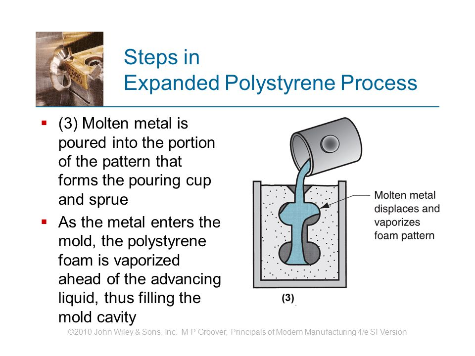 ©2010 John Wiley & Sons, Inc. M P Groover, Principals of Modern Manufacturing 4/e SI Version Steps in Expanded Polystyrene Process  (3) Molten metal