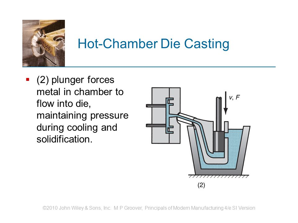 ©2010 John Wiley & Sons, Inc. M P Groover, Principals of Modern Manufacturing 4/e SI Version Hot-Chamber Die Casting  (2) plunger forces metal in cha