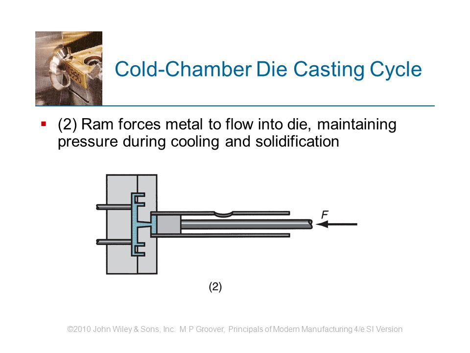©2010 John Wiley & Sons, Inc. M P Groover, Principals of Modern Manufacturing 4/e SI Version Cold ‑ Chamber Die Casting Cycle  (2) Ram forces metal t