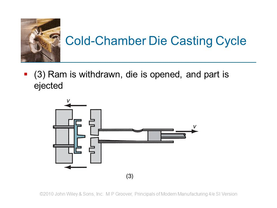 ©2010 John Wiley & Sons, Inc. M P Groover, Principals of Modern Manufacturing 4/e SI Version Cold ‑ Chamber Die Casting Cycle  (3) Ram is withdrawn,