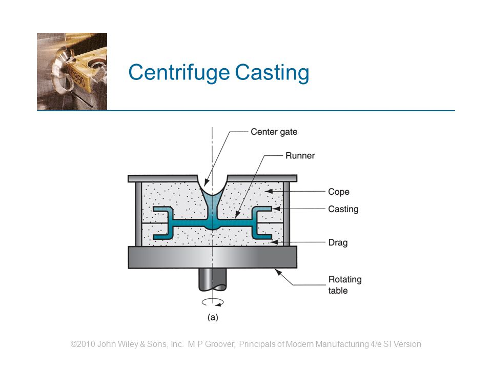 ©2010 John Wiley & Sons, Inc. M P Groover, Principals of Modern Manufacturing 4/e SI Version Centrifuge Casting