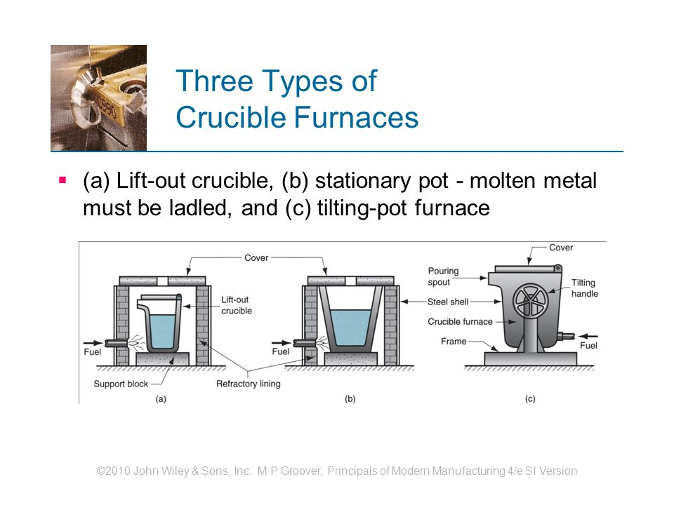 ©2010 John Wiley & Sons, Inc. M P Groover, Principals of Modern Manufacturing 4/e SI Version Three Types of Crucible Furnaces  (a) Lift ‑ out crucibl