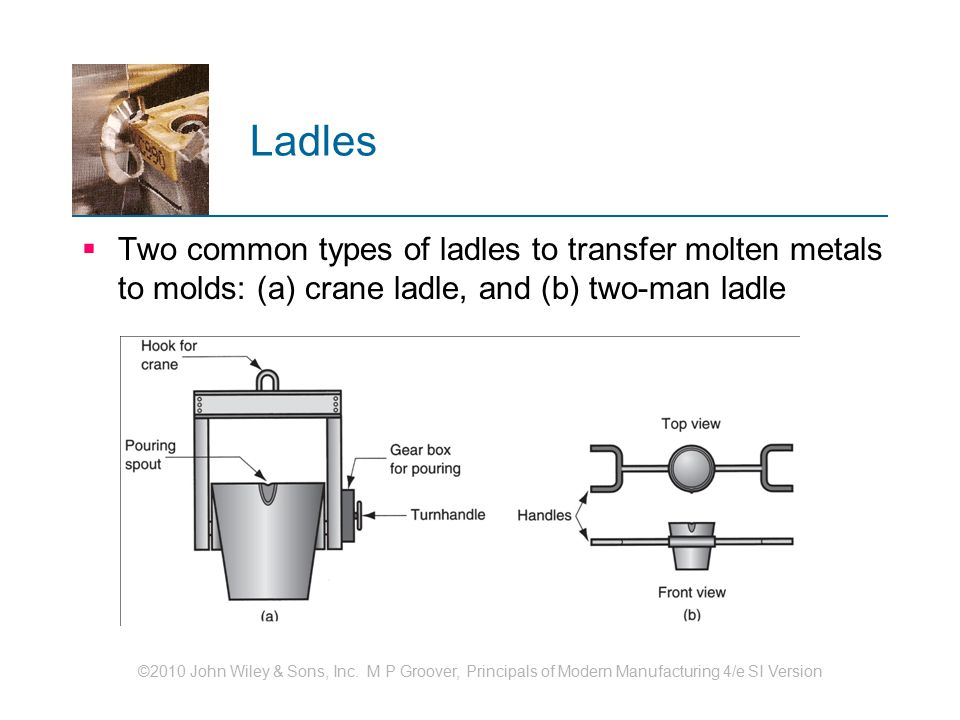 ©2010 John Wiley & Sons, Inc. M P Groover, Principals of Modern Manufacturing 4/e SI Version Ladles  Two common types of ladles to transfer molten me