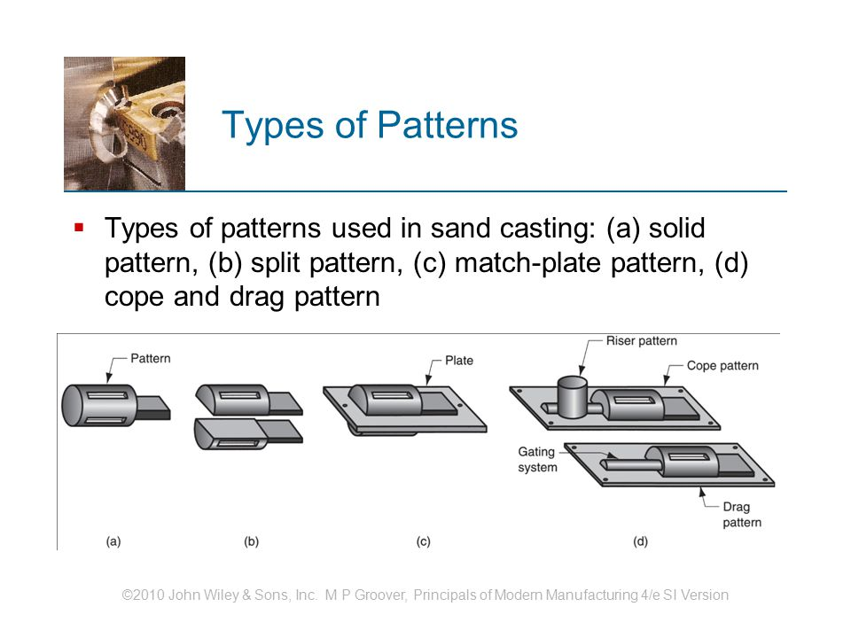 ©2010 John Wiley & Sons, Inc. M P Groover, Principals of Modern Manufacturing 4/e SI Version Types of Patterns  Types of patterns used in sand castin