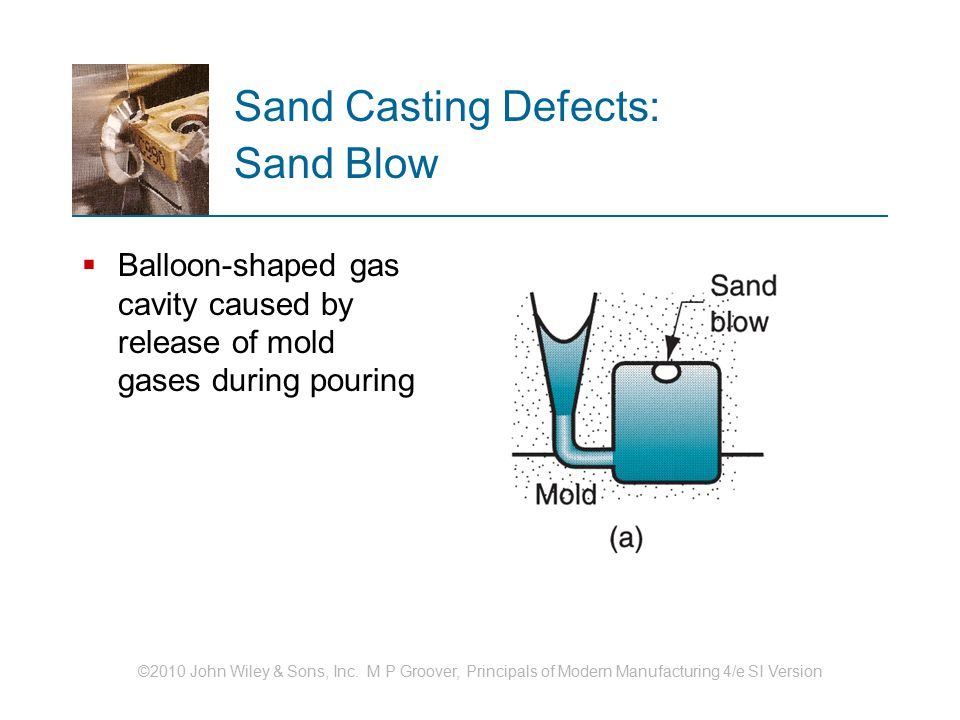 ©2010 John Wiley & Sons, Inc. M P Groover, Principals of Modern Manufacturing 4/e SI Version  Balloon ‑ shaped gas cavity caused by release of mold g