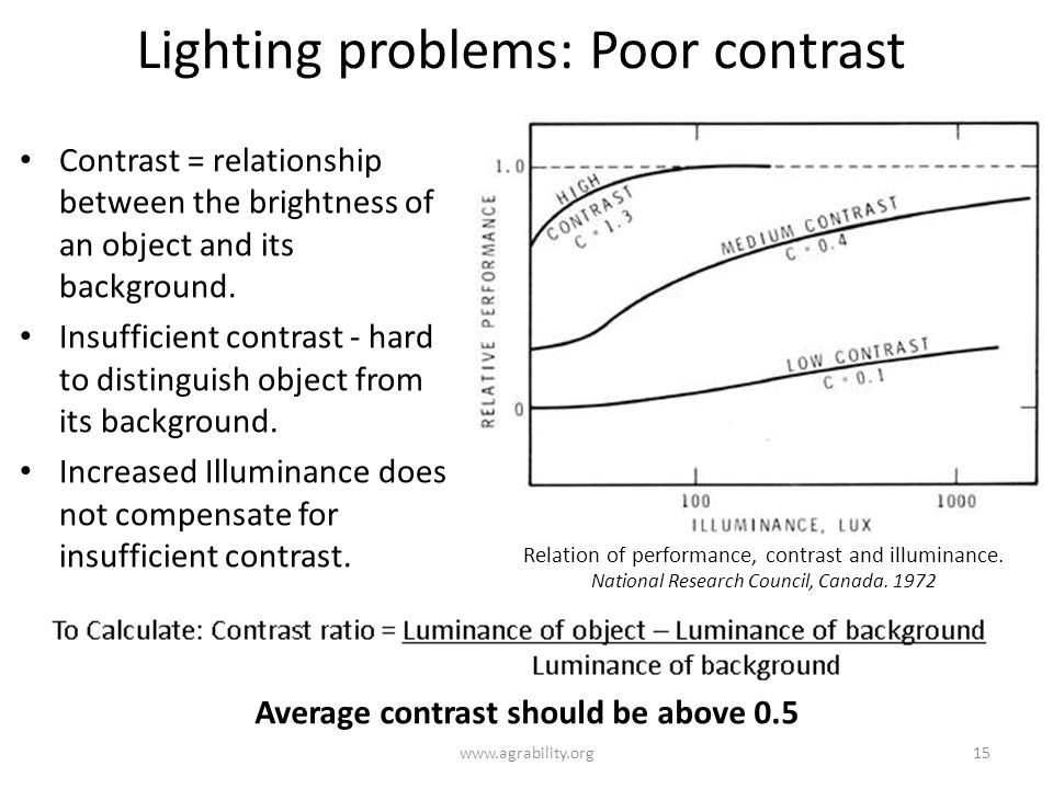 Lighting problems: Poor contrast Contrast = relationship between the brightness of an object and its background.