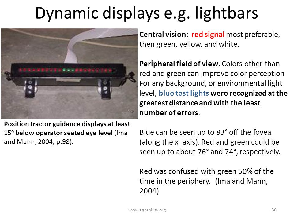 Dynamic displays e.g.