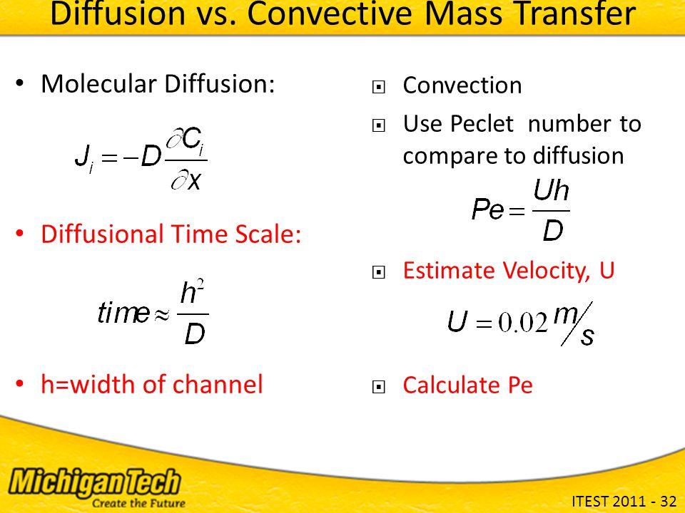 ITEST 2011 - 32 Diffusion vs.
