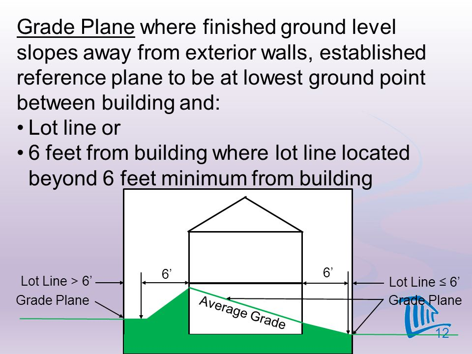 Grade Plane where finished ground level slopes away from exterior walls, established reference plane to be at lowest ground point between building and