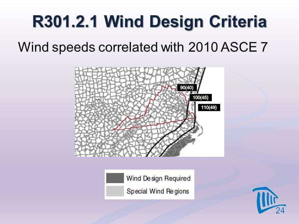 R301.2.1 Wind Design Criteria Wind speeds correlated with 2010 ASCE 7 24