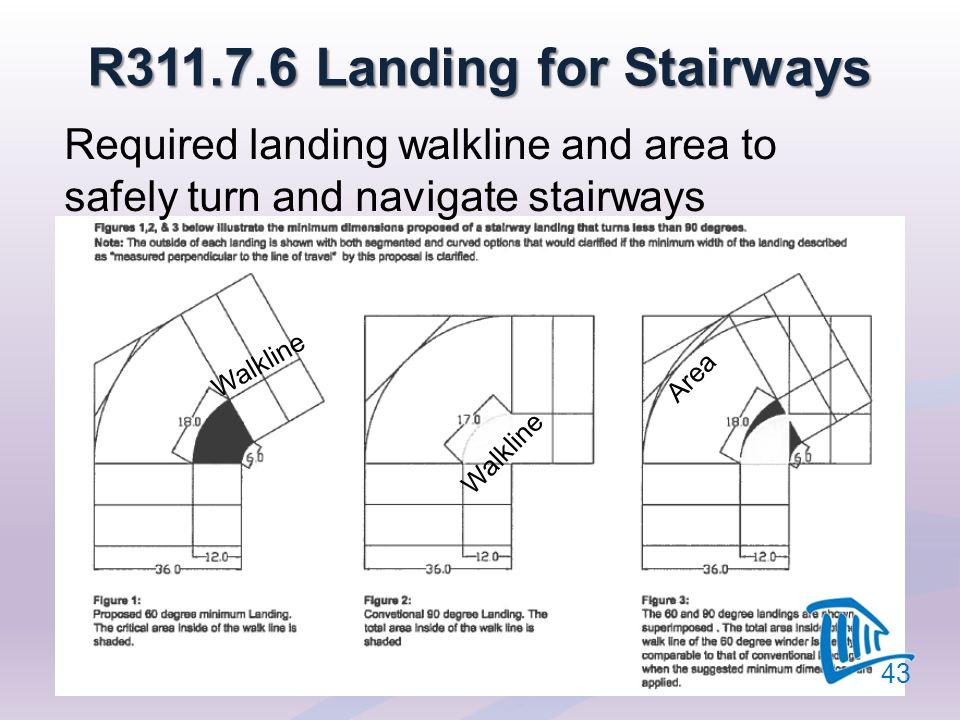R311.7.6 Landing for Stairways Walkline Area Required landing walkline and area to safely turn and navigate stairways 43